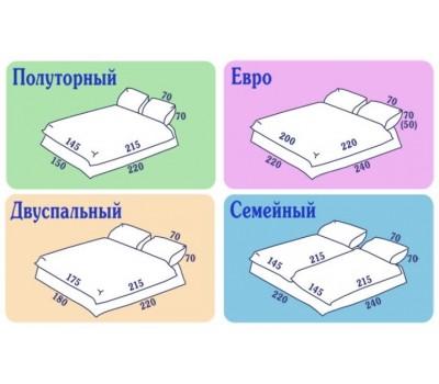Как выбрать размер одеяла